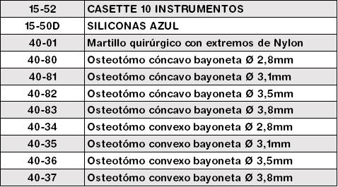 set-osteotomos-tabla